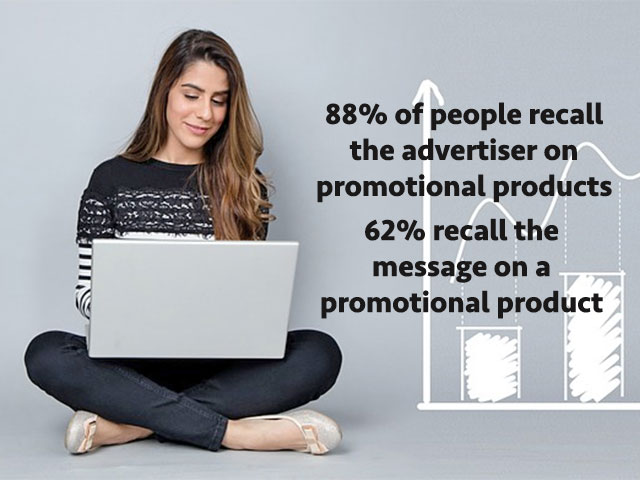 Why use promotional products in your marketing?